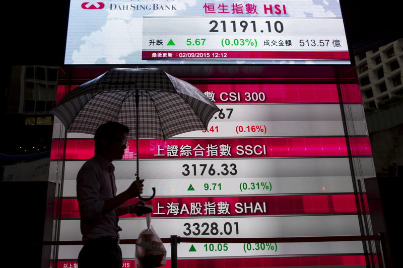 Asian Markets Fall Amid Escalating Middle East Tensions, Trade War Uncertainties
